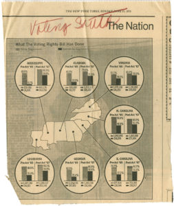 What the Voting Rights Bill Has Done, New York Times1970 June 21Johnson Publishing Company Clippings File Collection