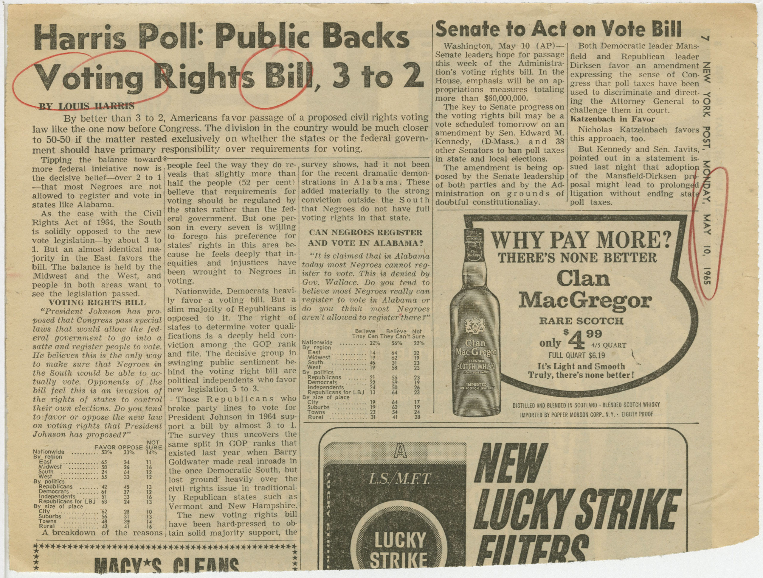 Harris Poll: Public Backs Voting Rights Bill, 3 to 2, Louis Harris; New York Post, 1965 May 10, Johnson Publishing Company Clippings File Collection